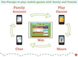 Famigo - Fun Educational Games  Apps