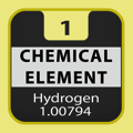 Guess the Chemical Element