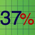 1500+ Percentages
