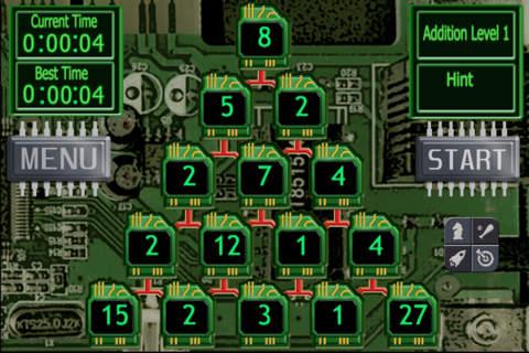 Circuit Math